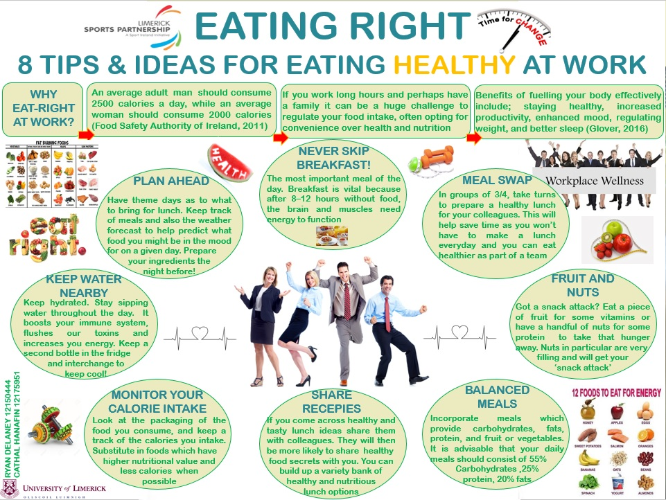 LSP Healthy Eating at Work Resource
